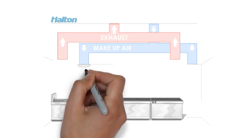 video animation why are halton capture jet hoods so advanced video animation why are halton capture jet hoods so advanced png