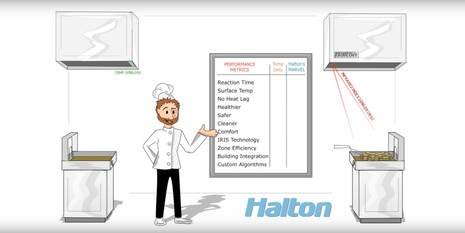 Comparing Halton's MARVEL vs Temp-Only Kitchen Ventilation Systems.png