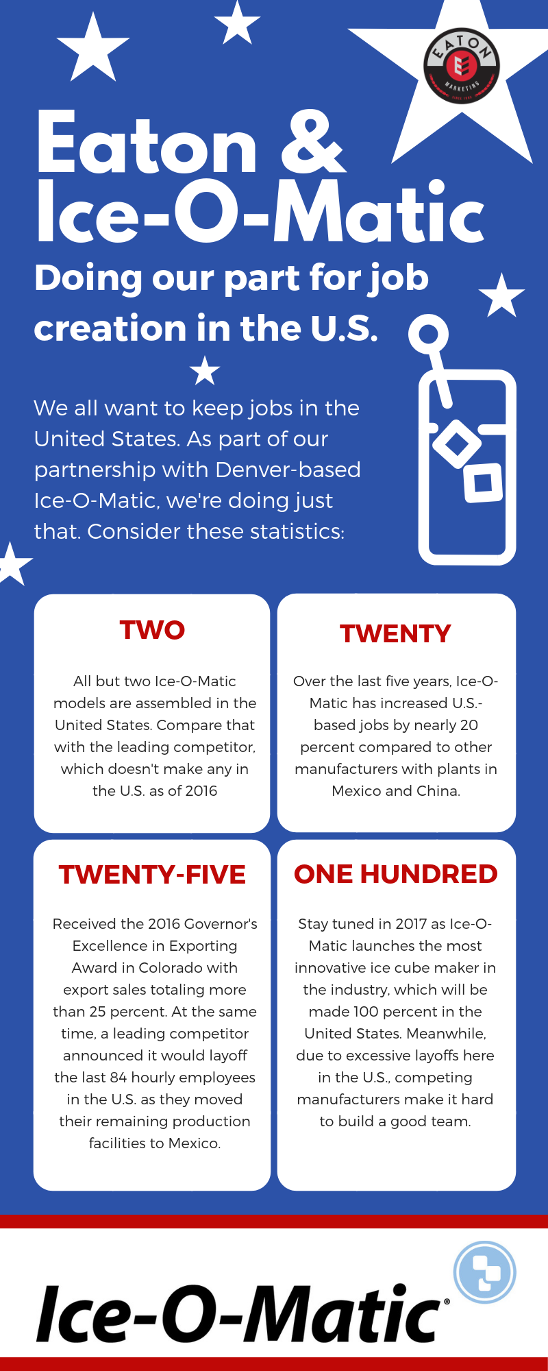Eaton IOM Jobs Infographic-1