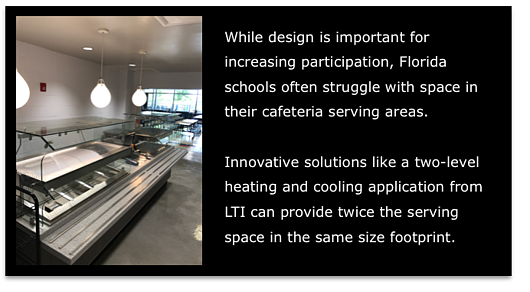 Two Level Heating and Cooling Application from LTI.png